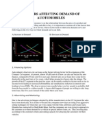 Factors Affecting Demand of Auotomobiles