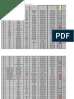 Modelo Matriz de Aspectos e Impactos Ambientais SGA