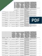 Evaluación - Epistemología - 11º