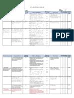 4. Pemetaan Dan Analisis SKKD