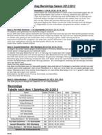 Spieltag 01 - Barnimliga 2012-2013