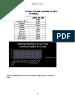 Estadísticas sobre Daños del Alcohol