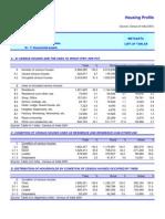 Uttrakhand Fuel Data