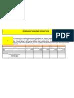 Seminario Finanzas Estrategicas y Gerencia Del Valor 2