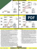 NBU 7.x Process Flow QRC_1