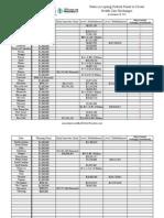 Funding Chart 4