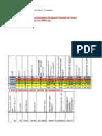 1.Calcul Automat Diametre Functie de Debit de Caldura La Tevi Din PPR+AL