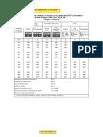 IEC 60502 Tables