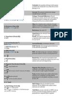 Formula, Definition & Law Sheet (Physics)