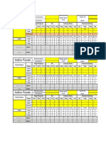 Sales Officer Daily Report Form