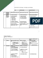 BACTEO MG(Schema Diagnosticului B,V,P)