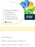 Alfresco - Community Versus Enterprise
