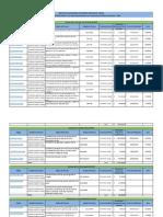 Procesos Contratacion Publica 2010