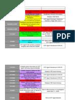 Timeline of Case - Copy