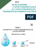 Electricidad y Magnetismo 1232963303850942 3