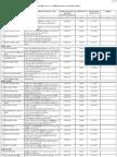 Lichidatori - Societati profesionale cu personalitate juridica (2012)