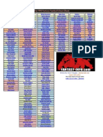 2012 Tier PPR Fantasy Football Cheat Sheet - Updated 8-24