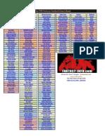 2012 Tier PPR Fantasy Football Cheat Sheet - Updated 8-24