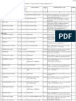 Lichidatori - Practicieni definitivi asociati in societati profesionale (2012)