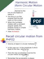Physics(Simple Harmonic Motion