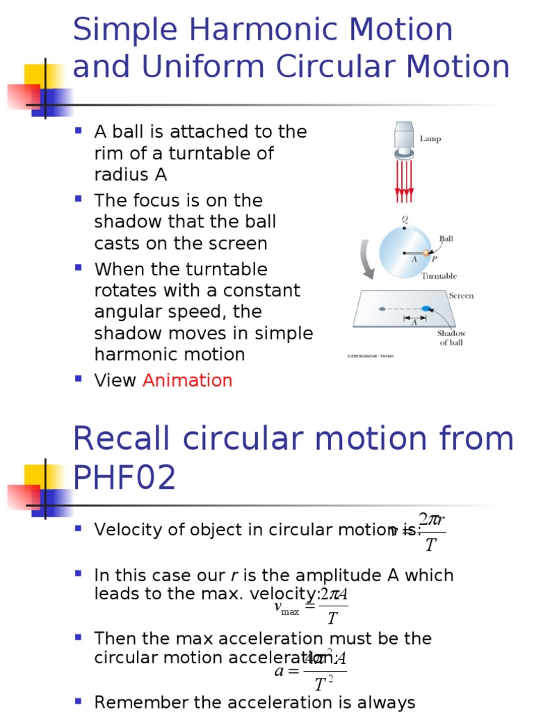 Worksheets Simple Harmonic Motion Worksheet physicssimple harmonic motion acceleration pendulum
