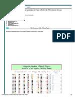 Analysis Essay Topic (1993-2011) Mrunal