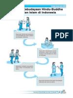 2. Kebudayaan Hindu-Budha Dan Islam Di Indonesia