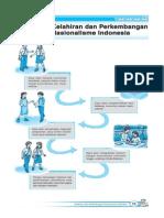5. Kelahiran Dan Perkembangan Nasional Indonesia