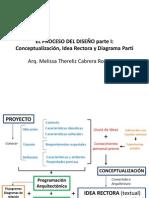 conceptualizacionidearectorayparti-100520134606-phpapp02