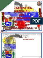 Estadisticas de las Actividades del Agrupamiento de Milicia Yaracuy de Agosto 2012