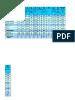 Gillette Indonesia- Mktg Plan Template