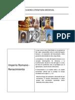 Cuadro Literatura Medieval
