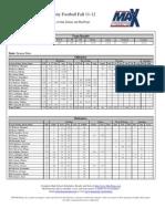 a127a1ebcd Belmont Season Stats 2011