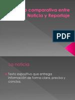 Cuadro Comparativa Entre Noticia y Reportaje