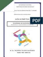 4 Diagrama Dispersion