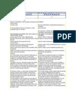 Bilingual Display, Directiva Per Biofuels