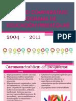 63817225 Cuadro Comparativo Programa de Educacion Preescolar