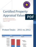 Certified Property Appraisal Values 930AM