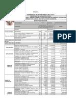 Presupuesto Variante Bolivar San Lorenzo en El Sector Sauce San Miguel