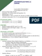 representacion_funciones Representación de funciones
