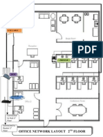 Networking(Office Layout)