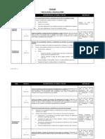 Programa - Taller de Contratos