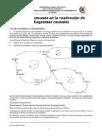 7.- GUIA 04a -DIAGRAMAS CAUSALES (Ejemplos Uso e Identificacion de Variables)