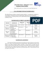 common math outline ivm 12-13