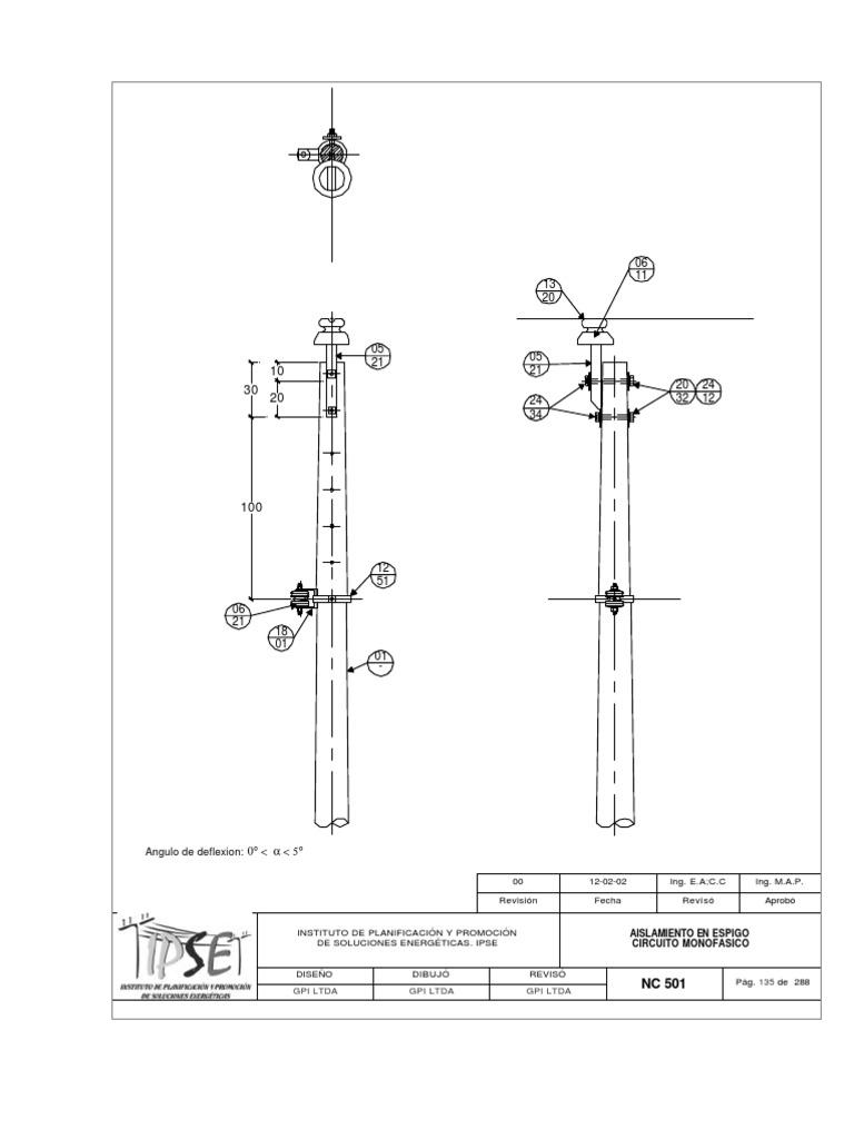 Normas NC 501-581