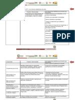 4 Cuadro Características del Plan de estudios 2011 (2)
