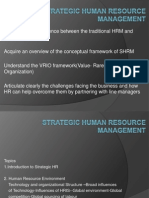 Strategic Hrm Syllabus