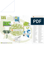 Evernote 101 Infographic Map