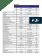Listado de Productos Ago 2009