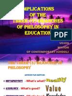 Report Philosophy